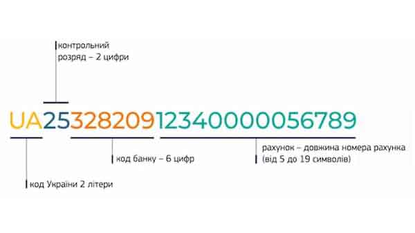beznal 3 - Контакти